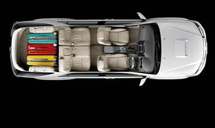 รีวิวภายในของ Toyota Fortuner โตโยต้า ฟอร์จูนเนอร์ หรูและน่าสัมผัส