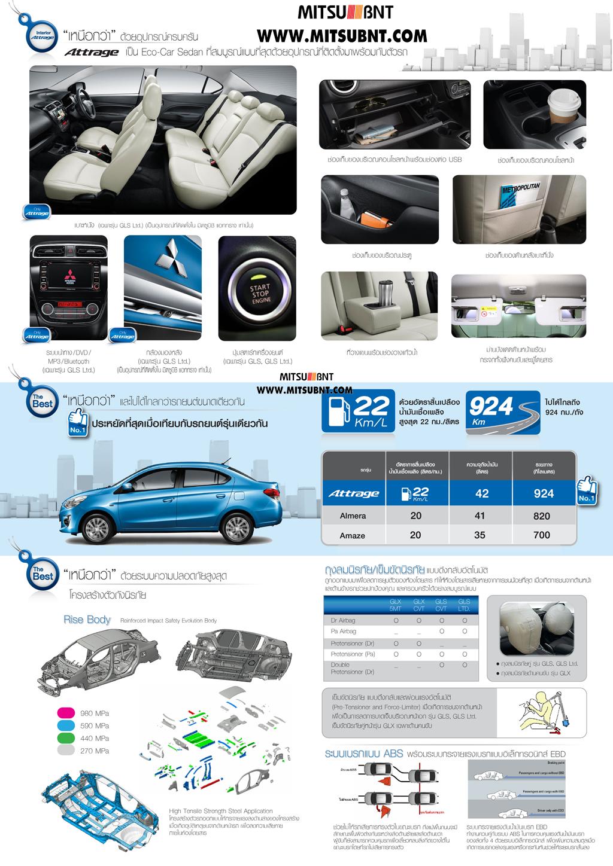 All New Mitsubishi Attrage มิตซูบิชิ แอททราจ 2014 2015 ราคาตารางผ่อนดาวน์ที่นี่เลย