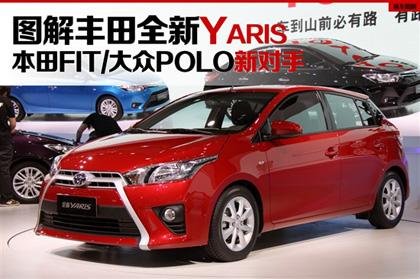 All New Toyota Yaris Eco 2013 ใกล้เปิดตัวที่ไทยอย่างเป็นทางการ